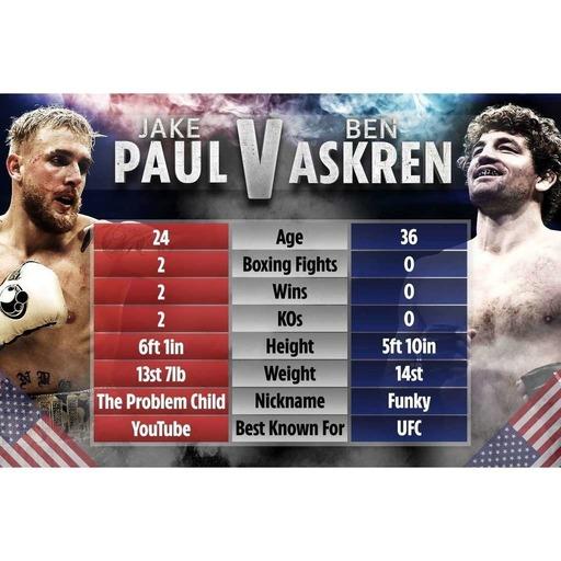 Pour en finir avec Paul vs Askren